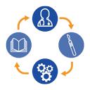 Educate Providers icon